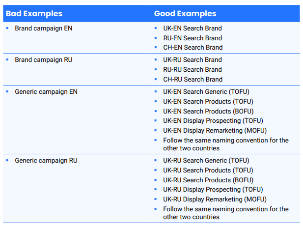 Tip #6: Be smart about naming campaigns: use a convention