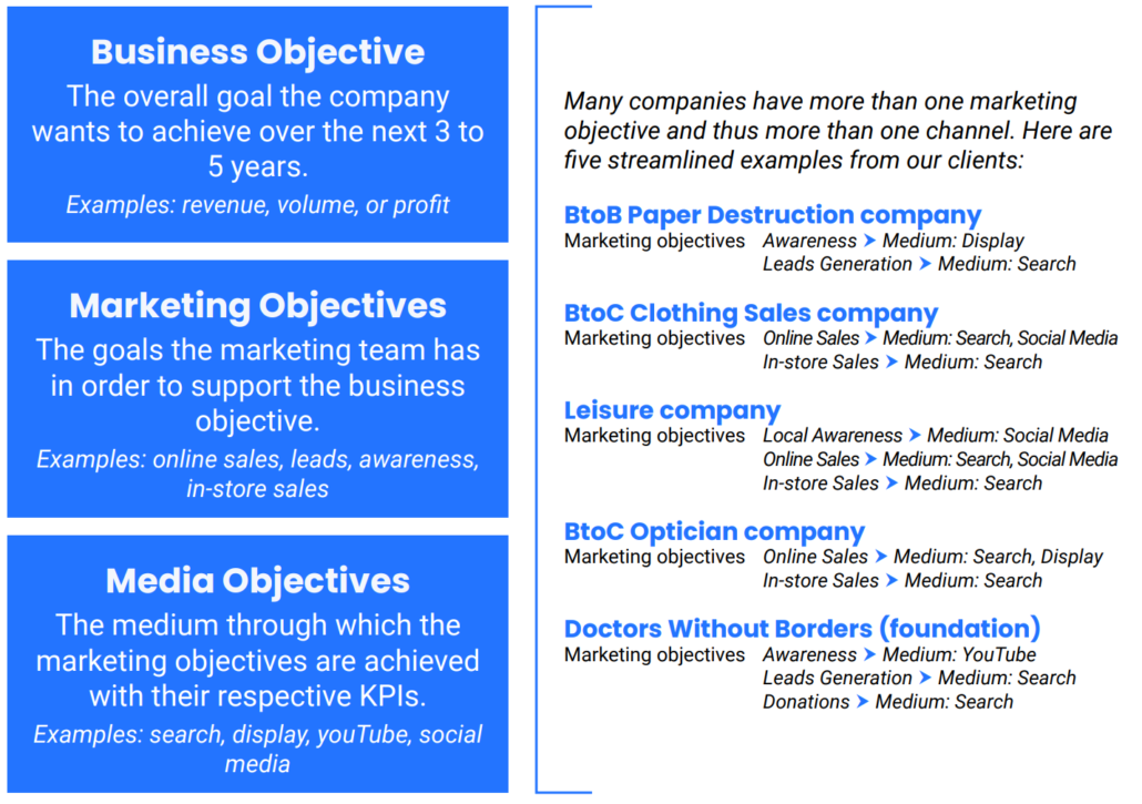Tip #1: Define your objectives