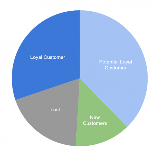 Chart 1_RFM EN